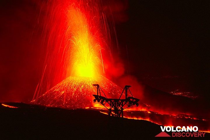 Eruption from the new crater and silhouette of an old cable car. (c)