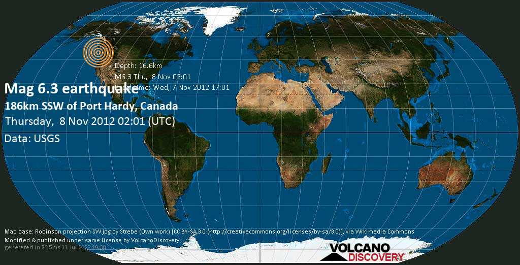 Strong mag. 6.3 earthquake  - 186km SSW of Port Hardy, Canada on Thursday, 8 November 2012