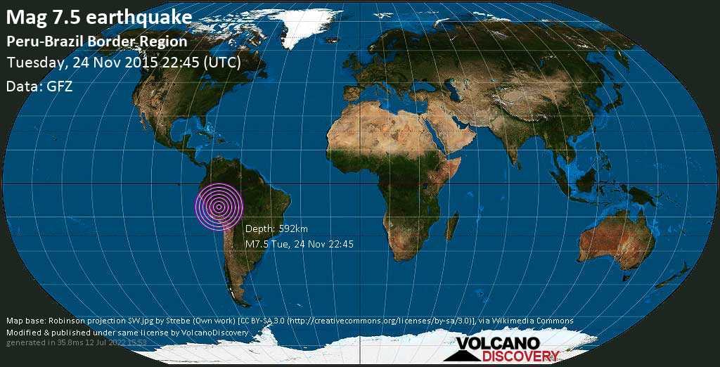 Major mag. 7.5 earthquake  - Peru-Brazil Border Region on Tuesday, 24 November 2015