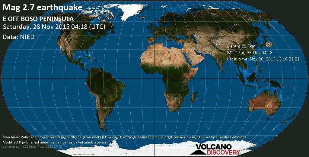 Minor mag. 2.7 earthquake  - E OFF BOSO PENINSULA on Saturday, 28 November 2015