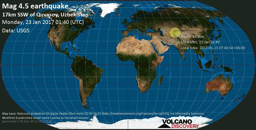 Light mag. 4.5 earthquake  - 17km SSW of Quvasoy, Uzbekistan on Monday, 23 January 2017