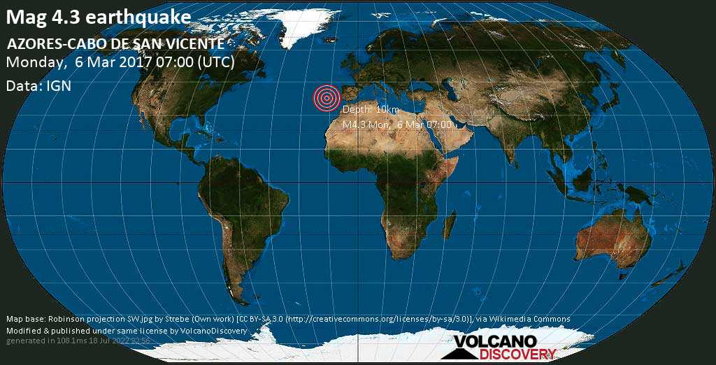 Light mag. 4.3 earthquake  - AZORES-CABO DE SAN VICENTE on Monday, 6 March 2017