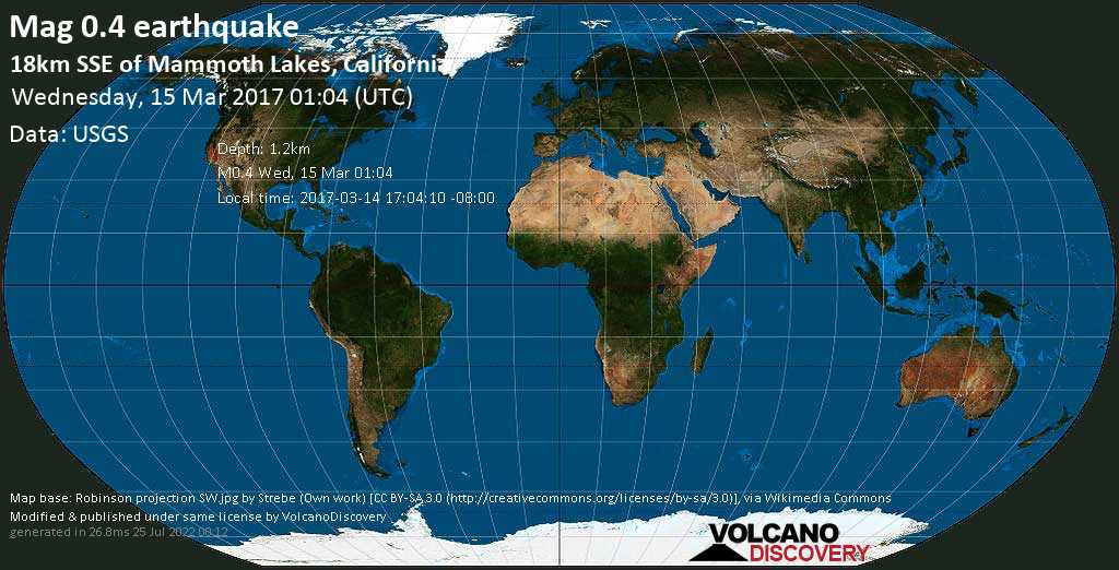 Minor mag. 0.4 earthquake  - 18km SSE of Mammoth Lakes, California on Wednesday, 15 March 2017