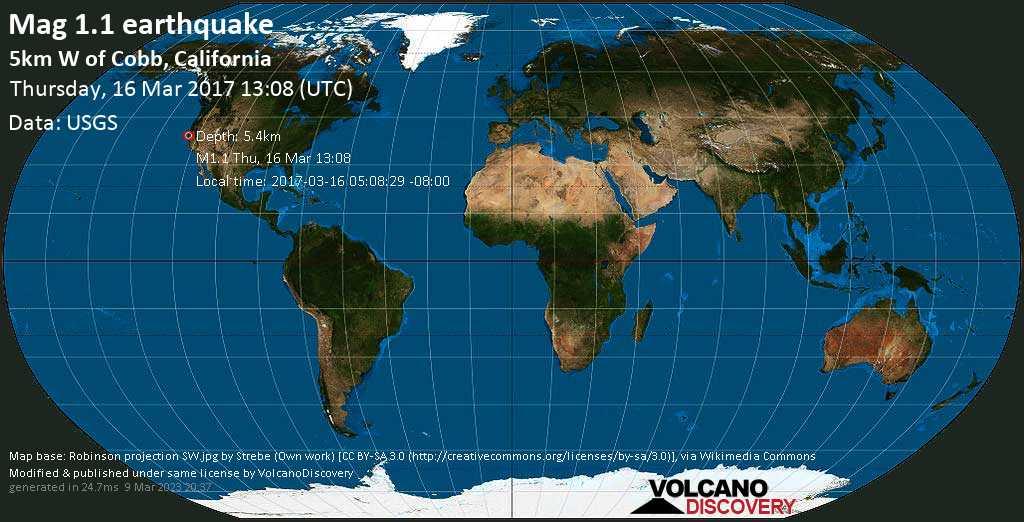 Minor mag. 1.1 earthquake  - 5km W of Cobb, California on Thursday, 16 March 2017