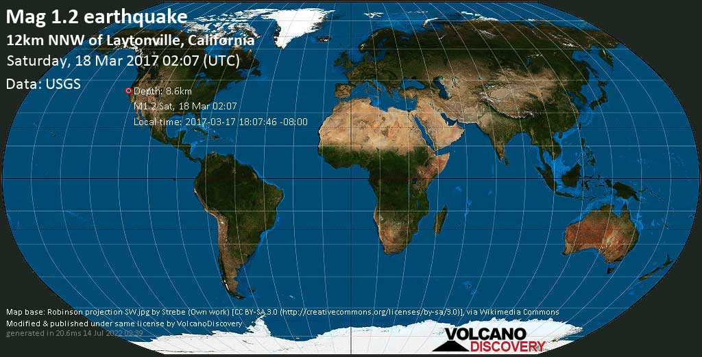 Minor mag. 1.2 earthquake  - 12km NNW of Laytonville, California on Saturday, 18 March 2017
