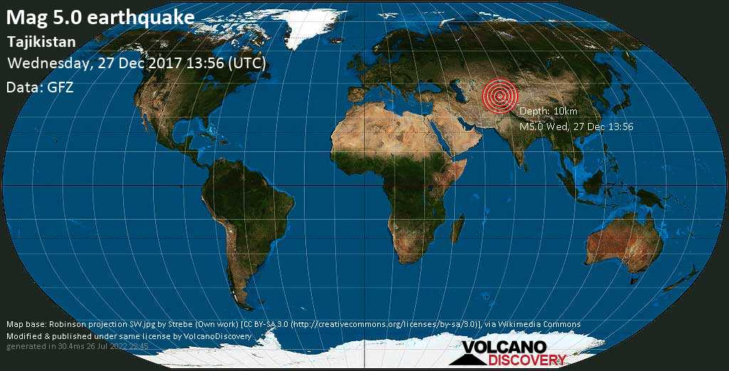 Moderate mag. 5.0 earthquake  - Tajikistan on Wednesday, 27 December 2017