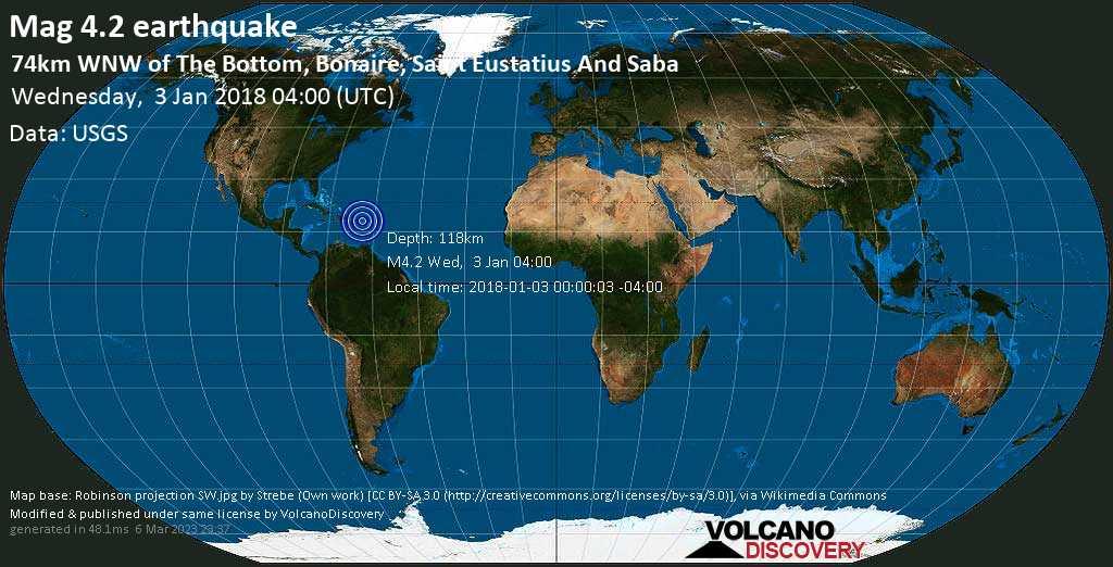 Light mag. 4.2 earthquake  - 74km WNW of The Bottom, Bonaire, Saint Eustatius and Saba on Wednesday, 3 January 2018