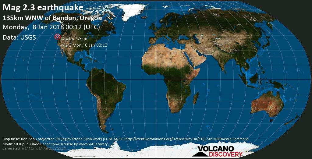 Minor mag. 2.3 earthquake  - 135km WNW of Bandon, Oregon on Monday, 8 January 2018