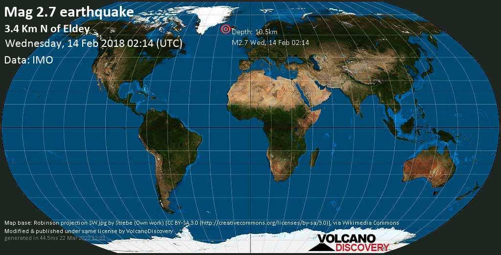 Minor mag. 2.7 earthquake  - 3.4 km N of Eldey on Wednesday, 14 February 2018