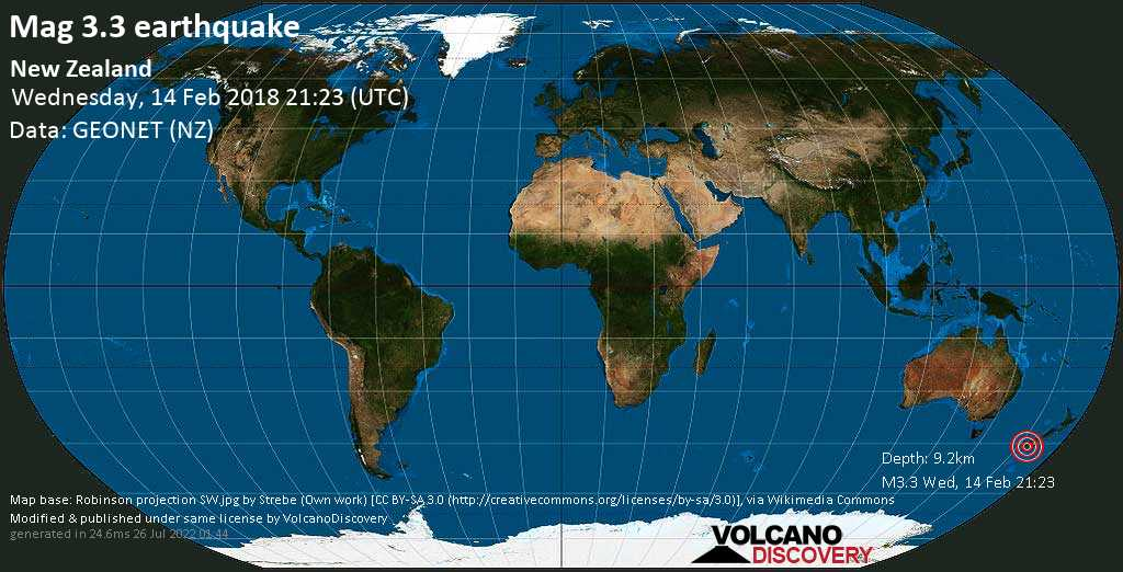 Minor mag. 3.3 earthquake  - New Zealand on Wednesday, 14 February 2018
