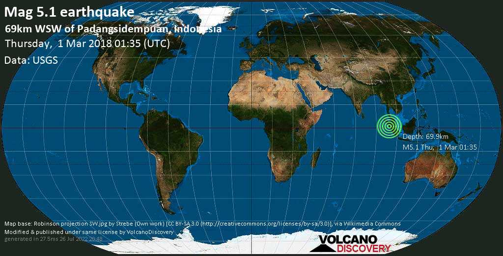 Moderate mag. 5.1 earthquake  - 69km WSW of Padangsidempuan, Indonesia on Thursday, 1 March 2018