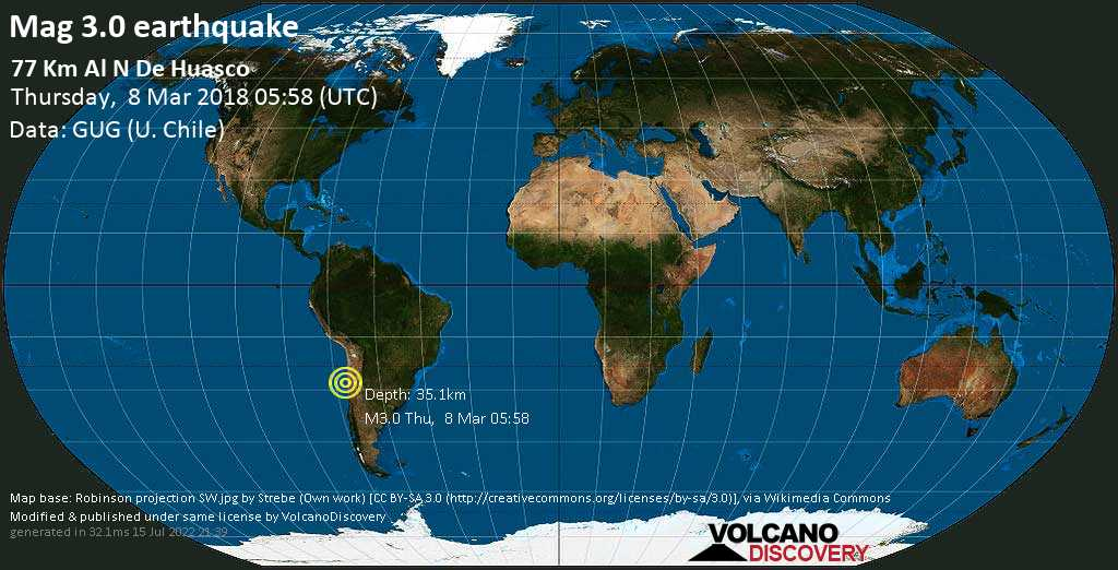Minor mag. 3.0 earthquake  - 77 km al N de Huasco on Thursday, 8 March 2018