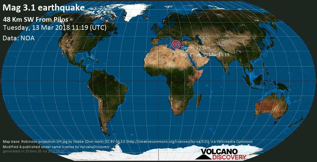 Minor mag. 3.1 earthquake  - 48 Km SW from Pilos on Tuesday, 13 March 2018