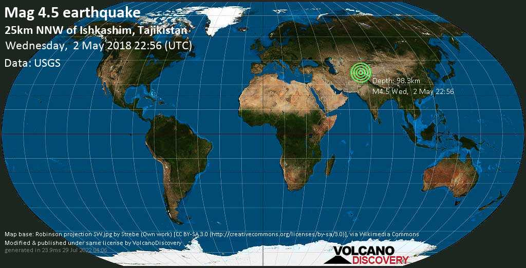 Light mag. 4.5 earthquake  - 25km NNW of Ishkashim, Tajikistan on Wednesday, 2 May 2018