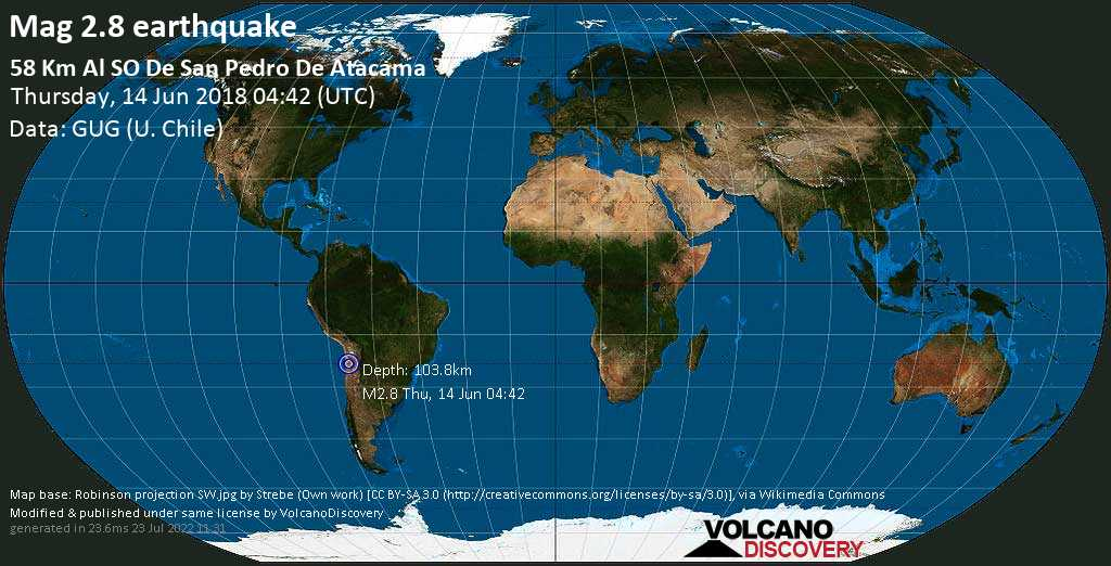 Minor mag. 2.8 earthquake  - 58 km al SO de San Pedro de Atacama on Thursday, 14 June 2018