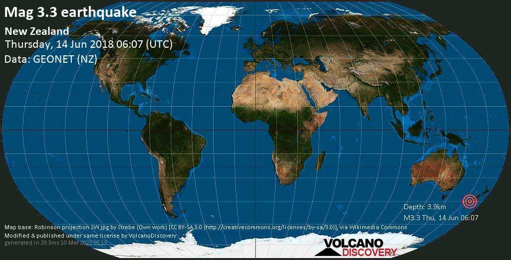 Minor mag. 3.3 earthquake  - New Zealand on Thursday, 14 June 2018