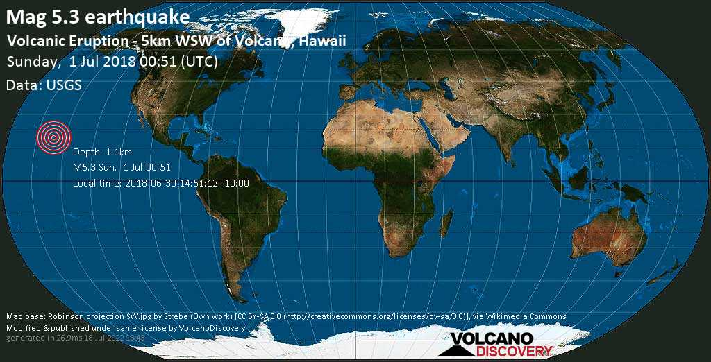 Moderate mag. 5.3 earthquake  - Volcanic Eruption - 5km WSW of Volcano, Hawaii on Sunday, 1 July 2018