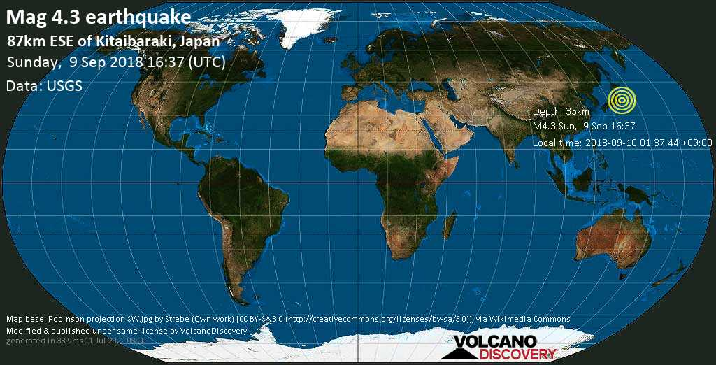 Light mag. 4.3 earthquake  - 87km ESE of Kitaibaraki, Japan on Sunday, 9 September 2018