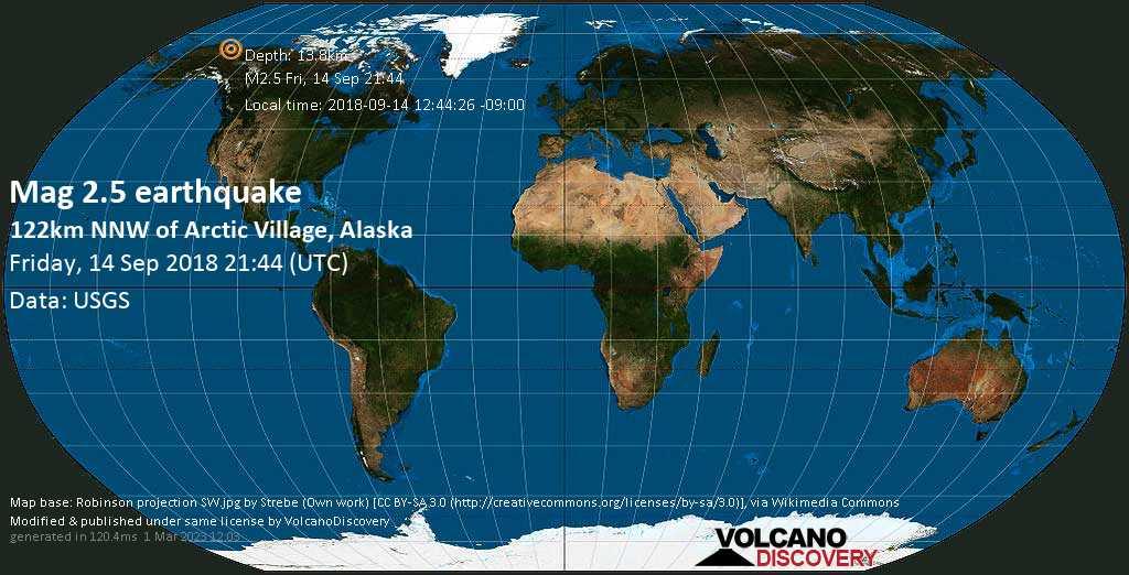 Minor mag. 2.5 earthquake  - 122km NNW of Arctic Village, Alaska on Friday, 14 September 2018