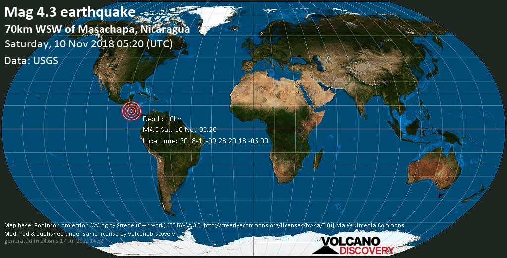 Light mag. 4.3 earthquake  - 70km WSW of Masachapa, Nicaragua on Saturday, 10 November 2018