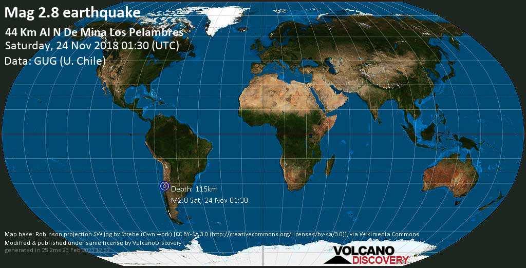 Minor mag. 2.8 earthquake  - 44 km al N de Mina Los Pelambres on Saturday, 24 November 2018