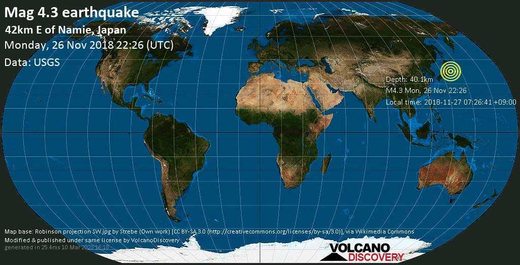 Light mag. 4.3 earthquake  - 42km E of Namie, Japan on Monday, 26 November 2018