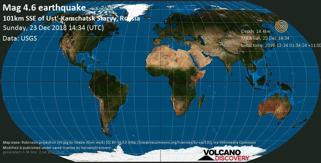 Light mag. 4.6 earthquake  - 101km SSE of Ust\'-Kamchatsk Staryy, Russia on Sunday, 23 December 2018