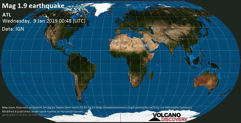 Minor mag. 1.9 earthquake  - ATL on Wednesday, 9 January 2019