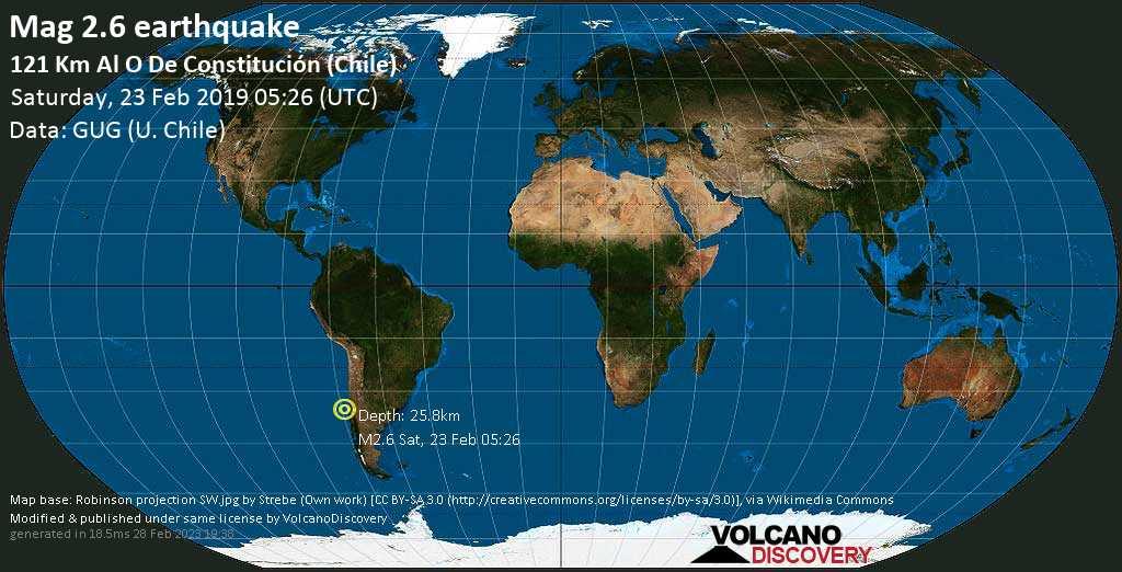Minor mag. 2.6 earthquake  - 121 km al O de Constitución (Chile) on Saturday, 23 February 2019
