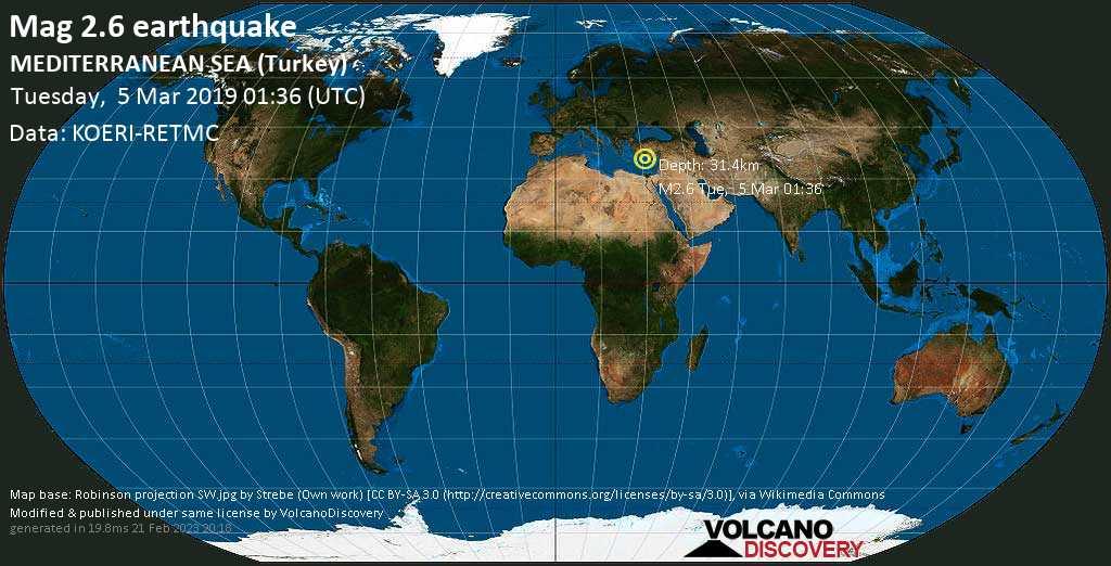 Minor mag. 2.6 earthquake  - MEDITERRANEAN SEA (Turkey) on Tuesday, 5 March 2019