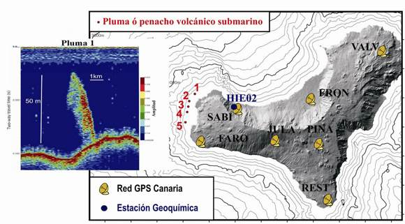 The detected submarine volcanic plume as evidence for an eruption (INVOLCAN)