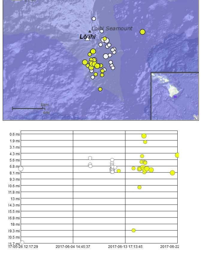 Recent earthquakes under Loihi volcano (Hawai'i)