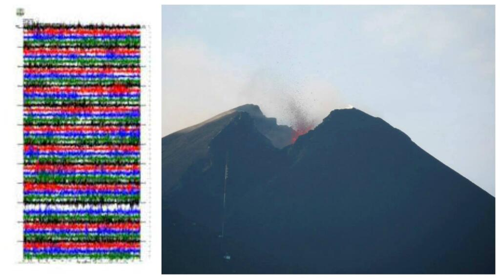 Strombolian activity from Pacaya 26 Aug evening and seismic recording (CONRED image)