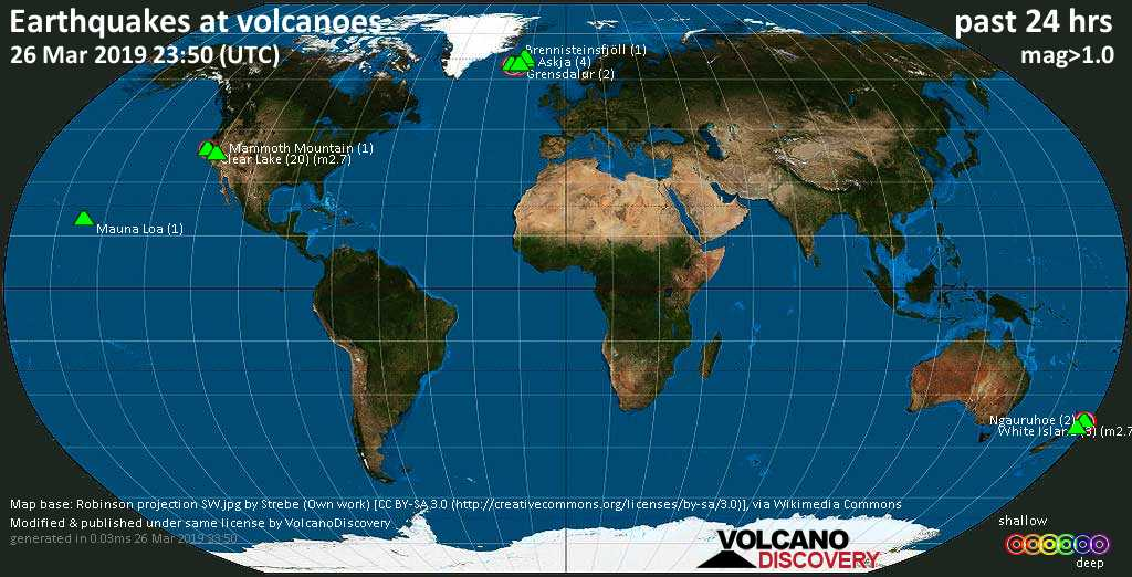 World map showing volcanoes with shallow (less than 20 km) earthquakes within 20 km radius  during the past 24 hours on 26 Mar 2019 Number in brackets indicate nr of quakes.