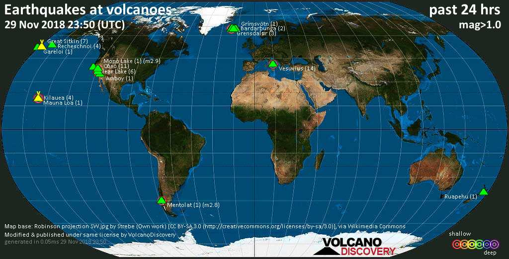 World map showing volcanoes with shallow (less than 20 km) earthquakes within 20 km radius  during the past 24 hours on 29 Nov 2018 Number in brackets indicate nr of quakes.