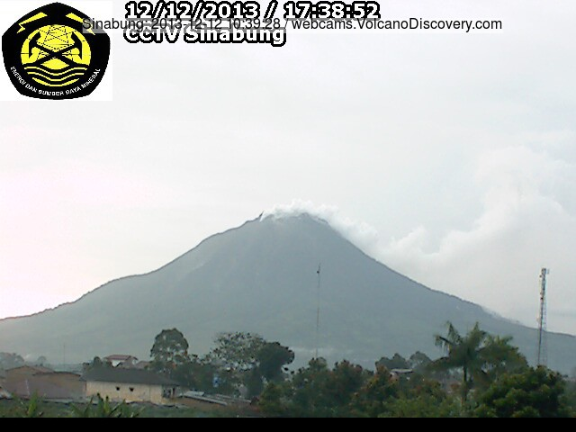 Degassing from Sinabung volcano