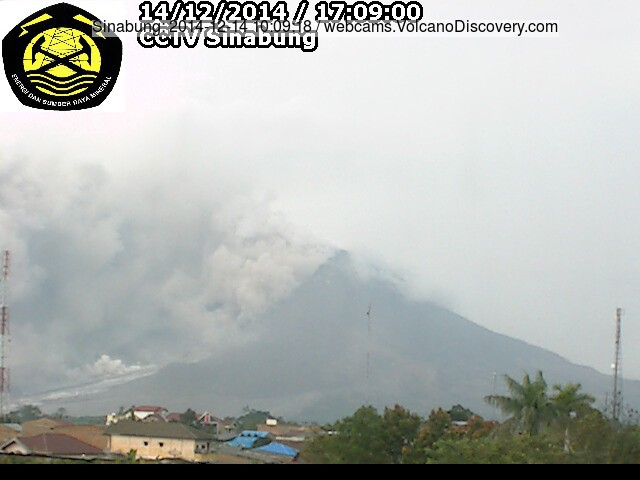 Pyroclastic flow on Sinabung yesterday