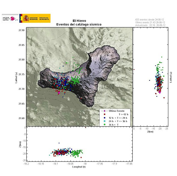 Location and depth map of the quakes beneath El Hierro during the past 36 hours. The red bullets ion the Las Calmas sea only started in the June 26 afternoon.